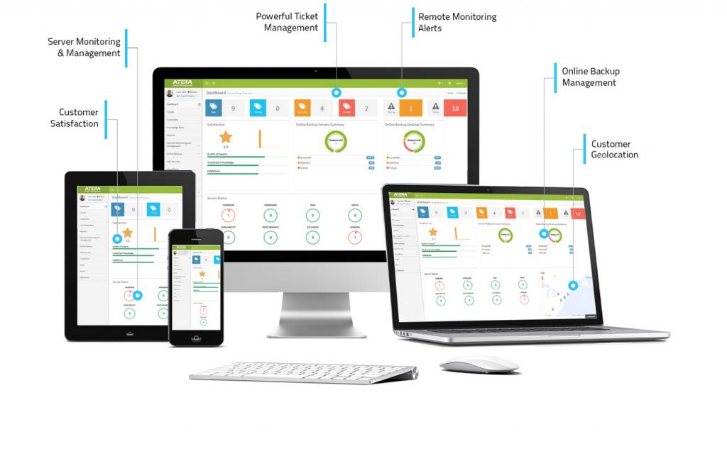 Remote Desktop Support Services