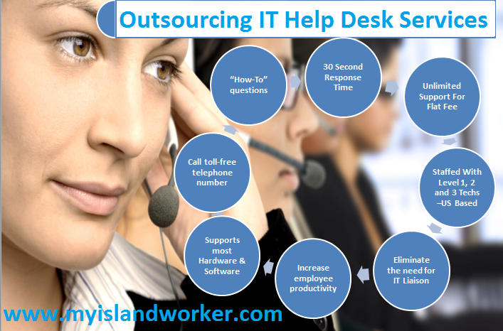 Outsourcing It Help Desk Services Myislandworker